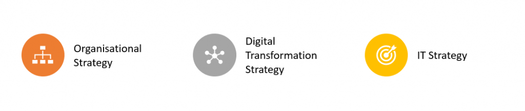 IT Strategy plays a key part of the digital transformation