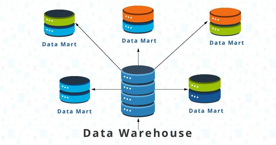 Breakdown of a data warehouse