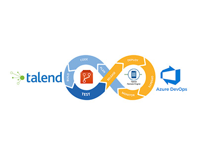Version control of Talend projects using Azure DevOps