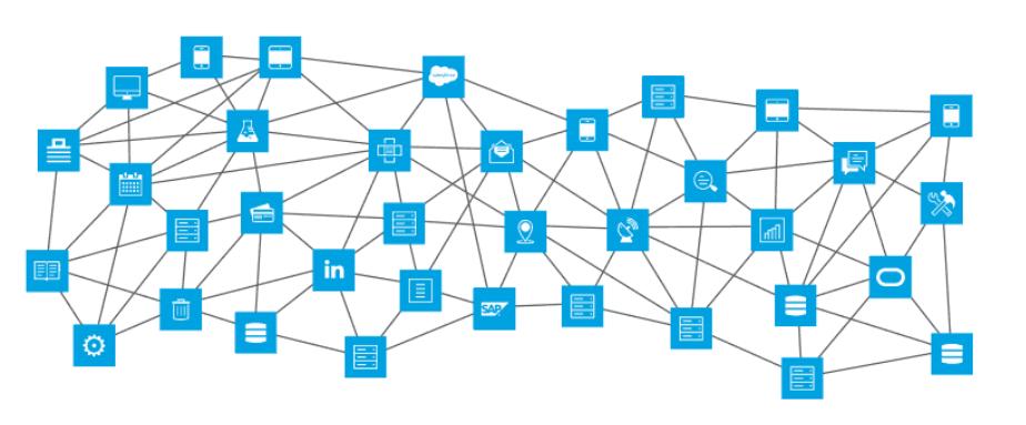 Apps Integration Map