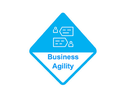 Embrace lean practices to achieve business agility