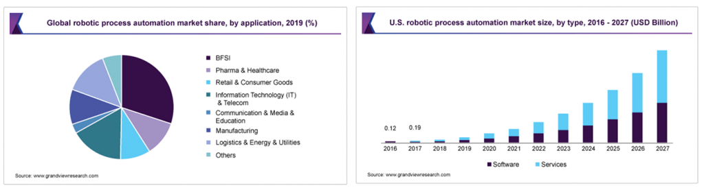 Grand View Research Report