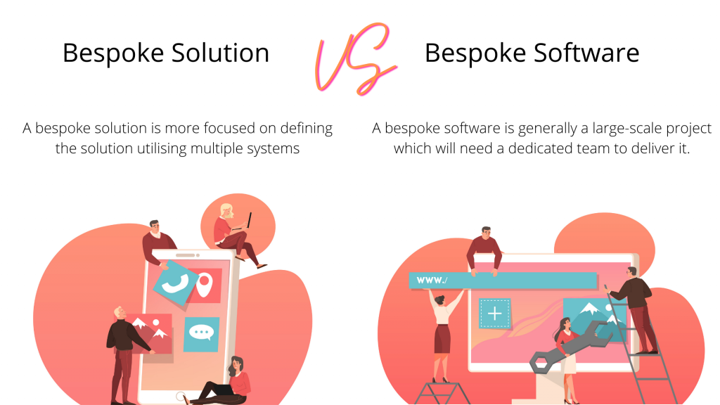 BESPOKE SOLUTIONS VS BESPOKE SOFTWARE